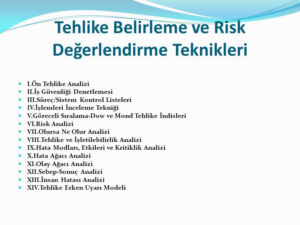 Tehlike Belirleme ve Risk Değerlendirme Teknikleri I.Ön Tehlike Analizi II.İş Güvenliği Denetlemesi III.Süreç/Sistem Kontrol Listeleri IV.İşlemleri İn