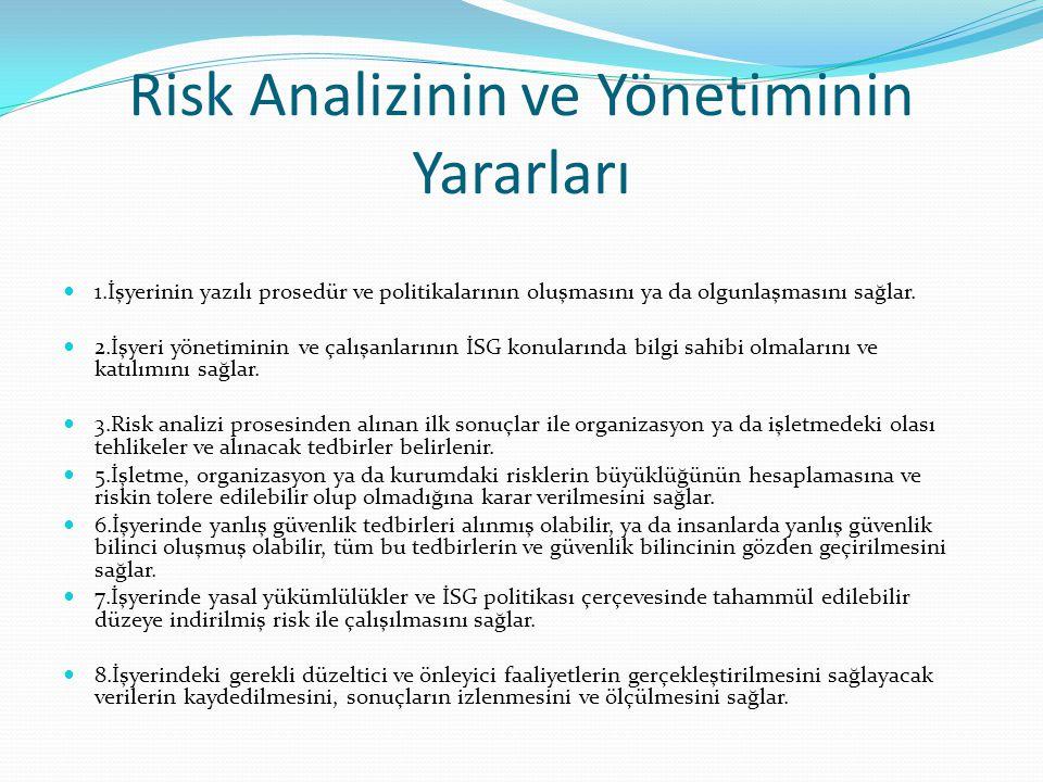 Tehlike Belirleme ve Risk Değerlendirme Teknikleri I.Ön Tehlike Analizi II.İş Güvenliği Denetlemesi III.Süreç/Sistem Kontrol Listeleri IV.İşlemleri İnceleme Tekniği V.Göreceli Sıralama-Dow ve Mond Tehlike İndisleri VI.Risk Analizi VII.Olursa Ne Olur Analizi VIII.Tehlike ve İşletilebilirlik Analizi IX.Hata Modları, Etkileri ve Kritiklik Analizi X.Hata Ağacı Analizi XI.Olay Ağacı Analizi XII.Sebep-Sonuç Analizi XIII.İnsan Hatası Analizi XIV.Tehlike Erken Uyarı Modeli
