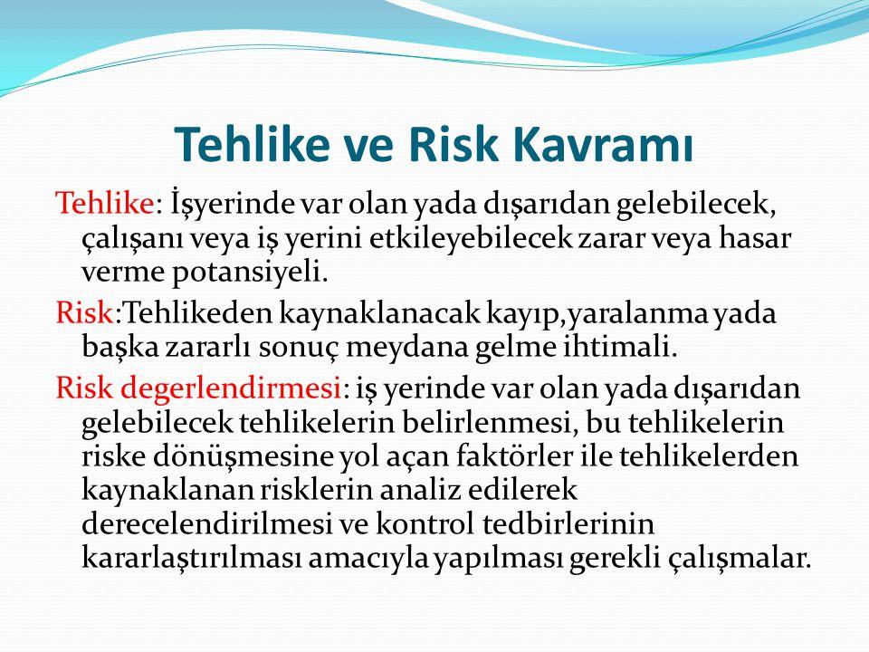 4.3 PLANLAMA Kuruluş, sürekli olarak tehlikelerin tanımlanması, risklerin değerlendirilmesi ve gerekli kontrollerin belirlenmesi için prosedürler oluşturulmalı ve sürdürmelidir.