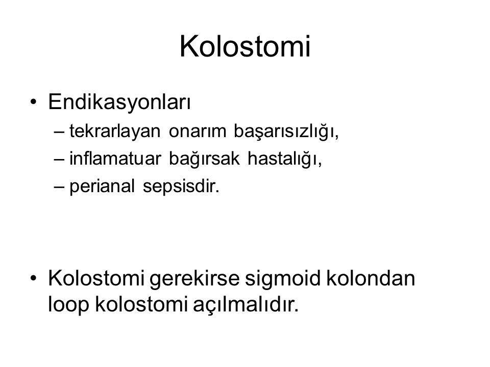 Kolostomi Endikasyonları –tekrarlayan onarım başarısızlığı, –inflamatuar bağırsak hastalığı, –perianal sepsisdir. Kolostomi gerekirse sigmoid kolondan