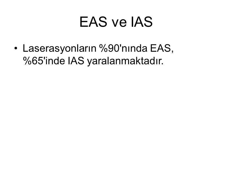 EAS ve IAS Laserasyonların %90'nında EAS, %65'inde IAS yaralanmaktadır.