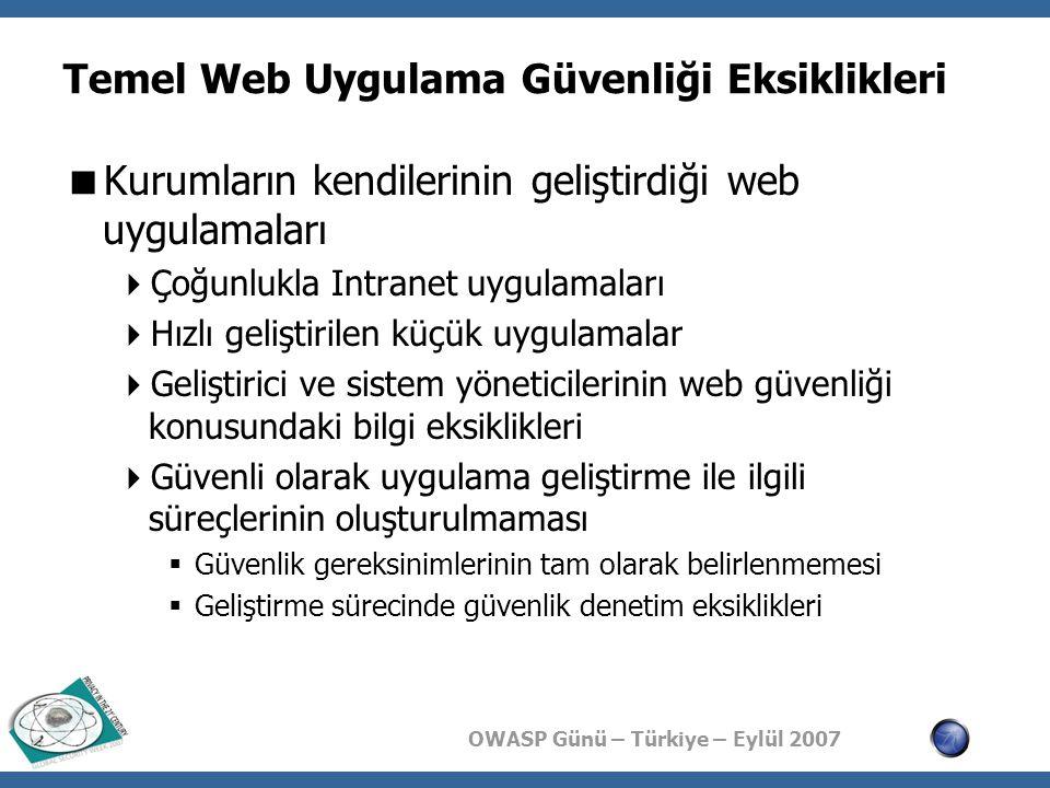 OWASP Günü – Türkiye – Eylül 2007 Temel Web Uygulama Güvenliği Eksiklikleri  Kurumların kendilerinin geliştirdiği web uygulamaları  Çoğunlukla Intranet uygulamaları  Hızlı geliştirilen küçük uygulamalar  Geliştirici ve sistem yöneticilerinin web güvenliği konusundaki bilgi eksiklikleri  Güvenli olarak uygulama geliştirme ile ilgili süreçlerinin oluşturulmaması  Güvenlik gereksinimlerinin tam olarak belirlenmemesi  Geliştirme sürecinde güvenlik denetim eksiklikleri