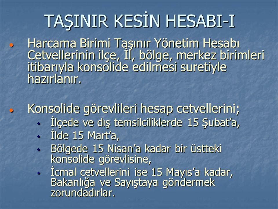 TAŞINIR KESİN HESABI-I ● Harcama Birimi Taşınır Yönetim Hesabı Cetvellerinin ilçe, İl, bölge, merkez birimleri itibarıyla konsolide edilmesi suretiyle