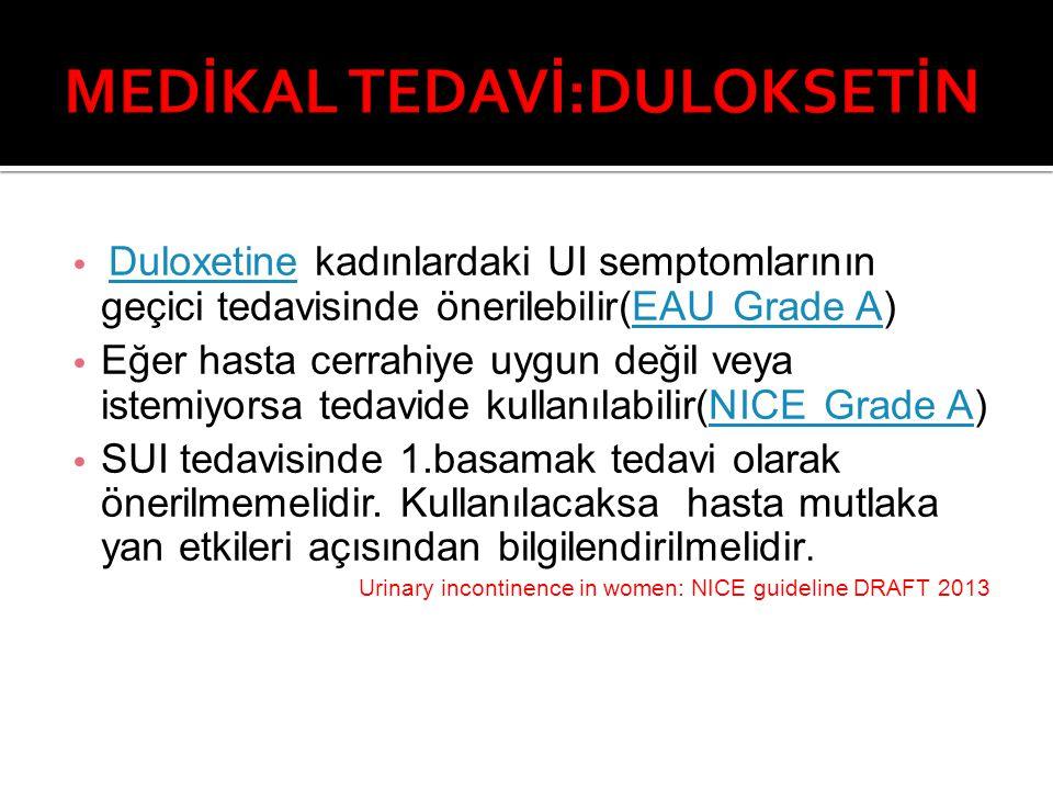 Duloxetine kadınlardaki UI semptomlarının geçici tedavisinde önerilebilir(EAU Grade A) DuloxetineEAU Grade A Eğer hasta cerrahiye uygun değil veya istemiyorsa tedavide kullanılabilir(NICE Grade A)NICE Grade A SUI tedavisinde 1.basamak tedavi olarak önerilmemelidir.