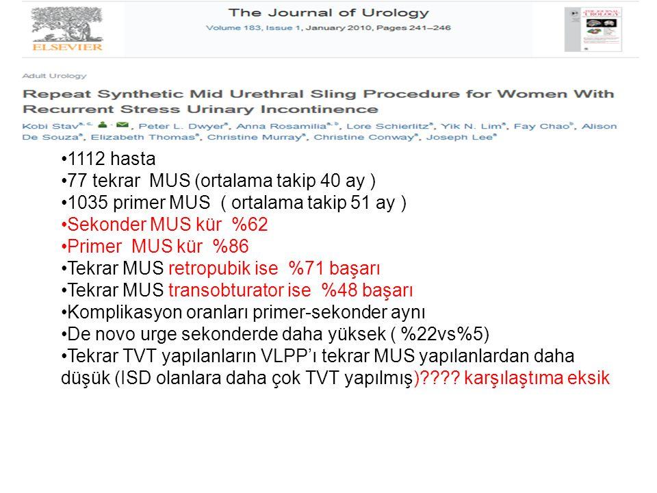 1112 hasta 77 tekrar MUS (ortalama takip 40 ay ) 1035 primer MUS ( ortalama takip 51 ay ) Sekonder MUS kür %62 Primer MUS kür %86 Tekrar MUS retropubik ise %71 başarı Tekrar MUS transobturator ise %48 başarı Komplikasyon oranları primer-sekonder aynı De novo urge sekonderde daha yüksek ( %22vs%5) Tekrar TVT yapılanların VLPP'ı tekrar MUS yapılanlardan daha düşük (ISD olanlara daha çok TVT yapılmış)???.