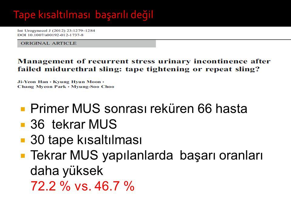  Primer MUS sonrası reküren 66 hasta  36 tekrar MUS  30 tape kısaltılması  Tekrar MUS yapılanlarda başarı oranları daha yüksek 72.2 % vs. 46.7 % T