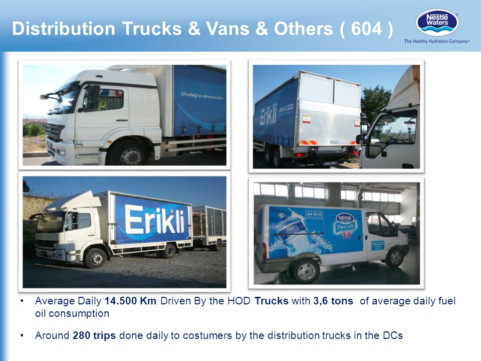 Distribution Trucks & Vans & Others ( 604 ) Average Daily 14.500 Km Driven By the HOD Trucks with 3,6 tons of average daily fuel oil consumption Aroun
