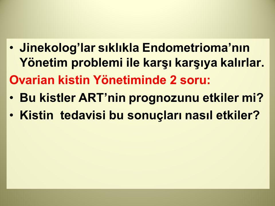 Jinekolog'lar sıklıkla Endometrioma'nın Yönetim problemi ile karşı karşıya kalırlar. Ovarian kistin Yönetiminde 2 soru: Bu kistler ART'nin prognozunu