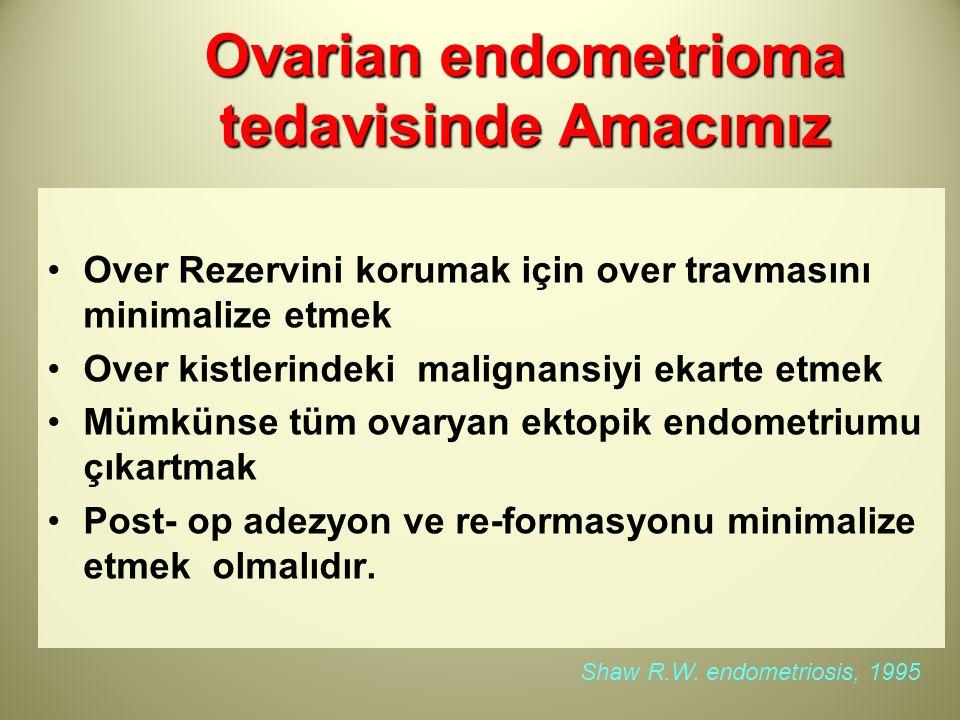 Ovarian endometrioma tedavisinde Amacımız Over Rezervini korumak için over travmasını minimalize etmek Over kistlerindeki malignansiyi ekarte etmek Mü