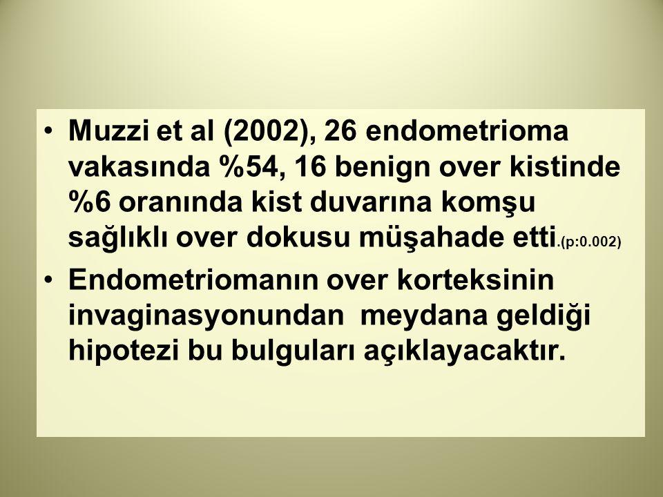 Muzzi et al (2002), 26 endometrioma vakasında %54, 16 benign over kistinde %6 oranında kist duvarına komşu sağlıklı over dokusu müşahade etti.(p:0.002