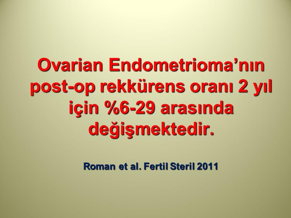 Ovarian Endometrioma'nın post-op rekkürens oranı 2 yıl için %6-29 arasında değişmektedir. Roman et al. Fertil Steril 2011