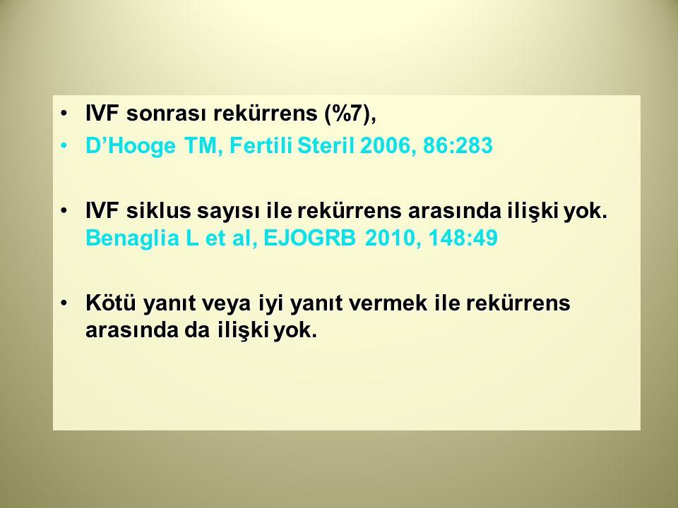 IVF sonrası rekürrens (%7),IVF sonrası rekürrens (%7), D'Hooge TM, Fertili Steril 2006, 86:283D'Hooge TM, Fertili Steril 2006, 86:283 IVF siklus sayıs