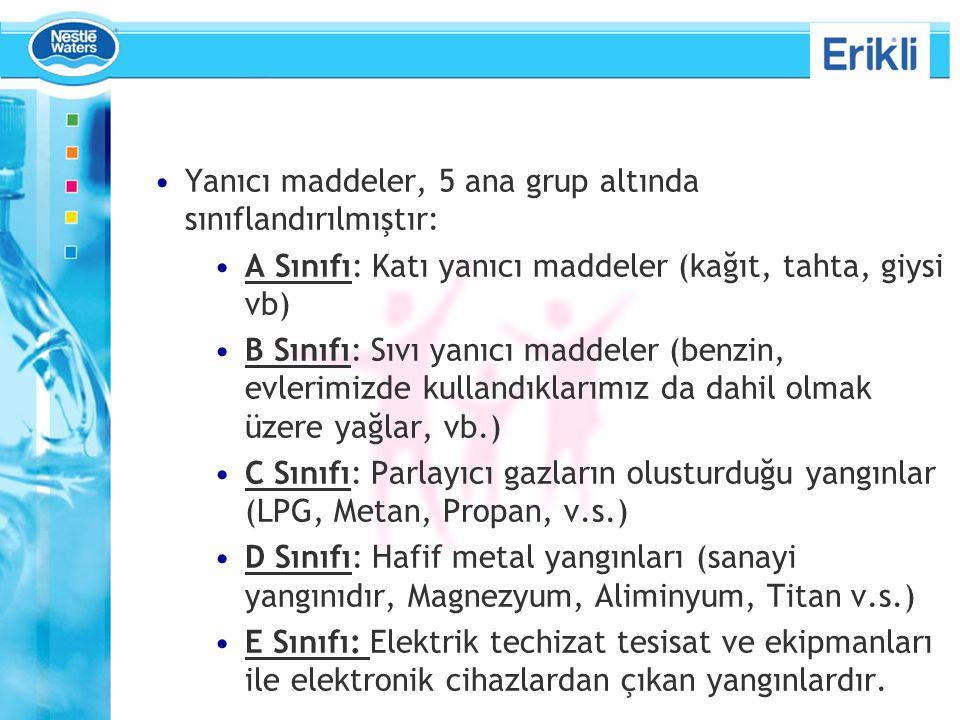Yanıcı maddeler, 5 ana grup altında sınıflandırılmıştır: A Sınıfı: Katı yanıcı maddeler (kağıt, tahta, giysi vb) B Sınıfı: Sıvı yanıcı maddeler (benzi