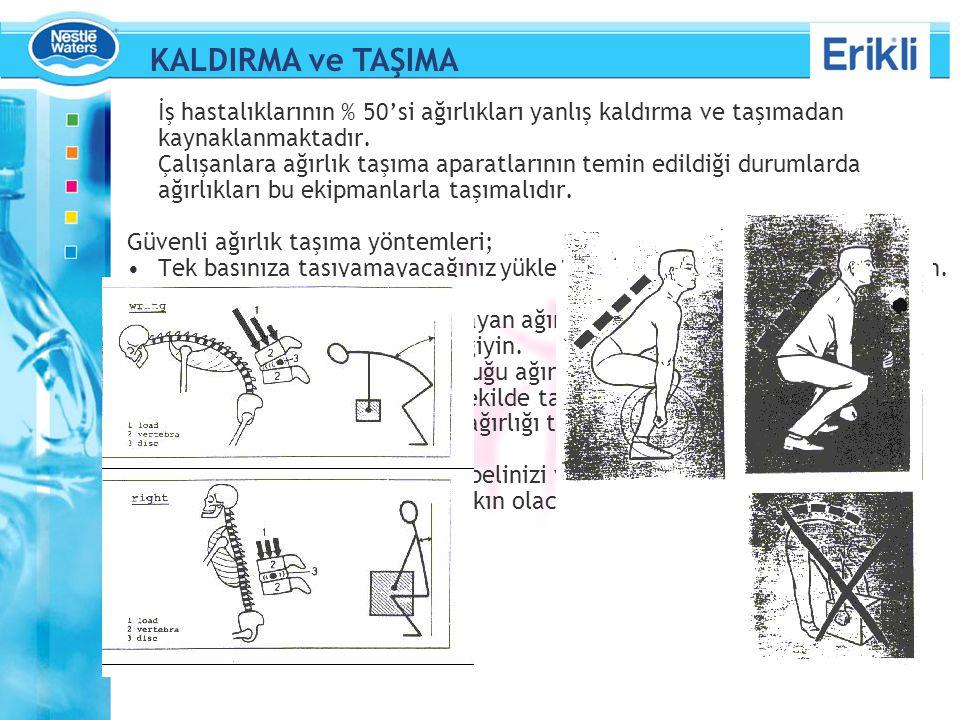 KALDIRMA ve TAŞIMA İş hastalıklarının % 50'si ağırlıkları yanlış kaldırma ve taşımadan kaynaklanmaktadır.