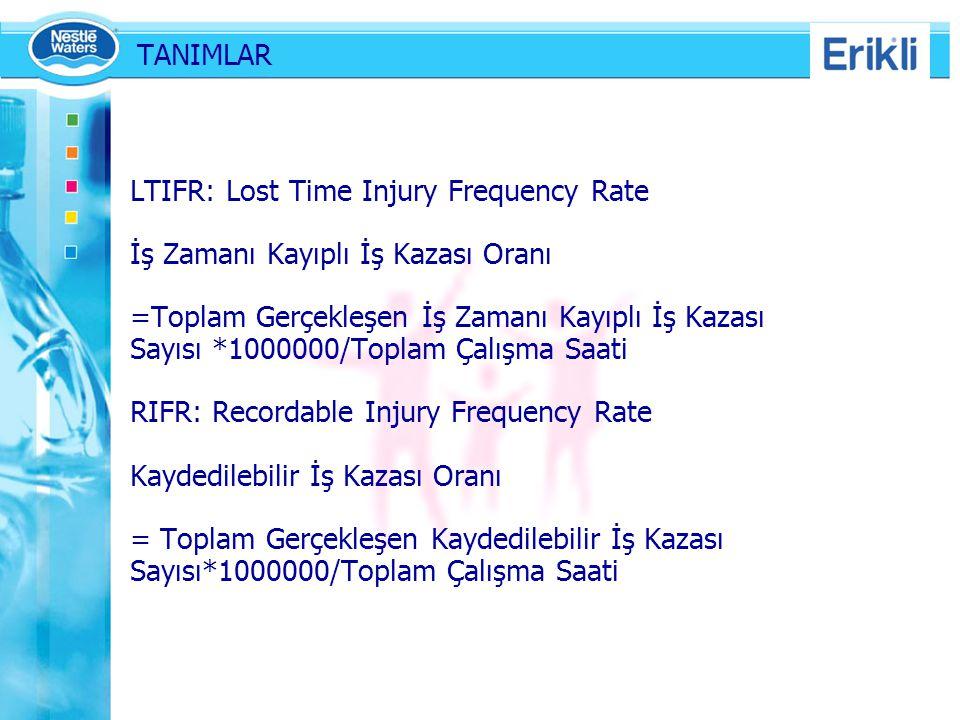 LTIFR: Lost Time Injury Frequency Rate İş Zamanı Kayıplı İş Kazası Oranı =Toplam Gerçekleşen İş Zamanı Kayıplı İş Kazası Sayısı *1000000/Toplam Çalışma Saati RIFR: Recordable Injury Frequency Rate Kaydedilebilir İş Kazası Oranı = Toplam Gerçekleşen Kaydedilebilir İş Kazası Sayısı*1000000/Toplam Çalışma Saati TANIMLAR