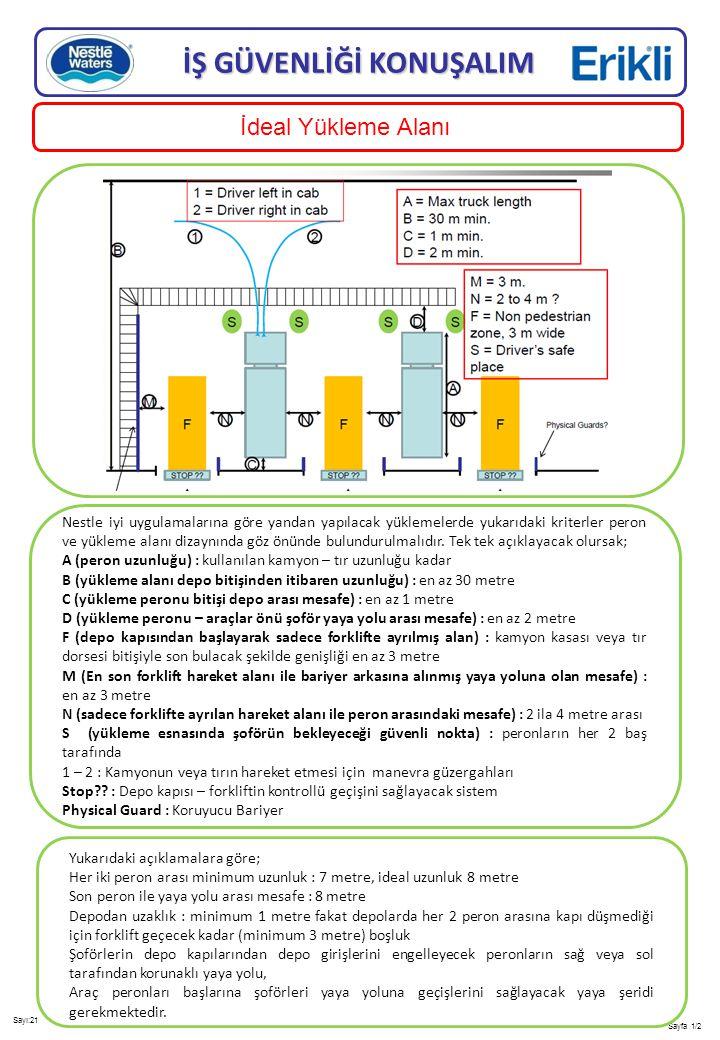 İŞ GÜVENLİĞİ KONUŞALIM İdeal Yükleme Alanı Sayı:21 Sayfa 1/2 Nestle iyi uygulamalarına göre yandan yapılacak yüklemelerde yukarıdaki kriterler peron v