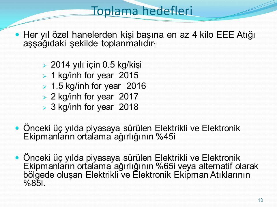 Toplama hedefleri Her yıl özel hanelerden kişi başına en az 4 kilo EEE Atığı aşşağıdaki şekilde toplanmalıdır :  2014 yılı için 0.5 kg/kişi  1 kg/inh for year 2015  1.5 kg/inh for year 2016  2 kg/inh for year 2017  3 kg/inh for year 2018 Önceki üç yılda piyasaya sürülen Elektrikli ve Elektronik Ekipmanların ortalama ağırlığının %45i Önceki üç yılda piyasaya sürülen Elektrikli ve Elektronik Ekipmanların ortalama ağırlığının %65i veya alternatif olarak bölgede oluşan Elektrikli ve Elektronik Ekipman Atıklarının %85i.