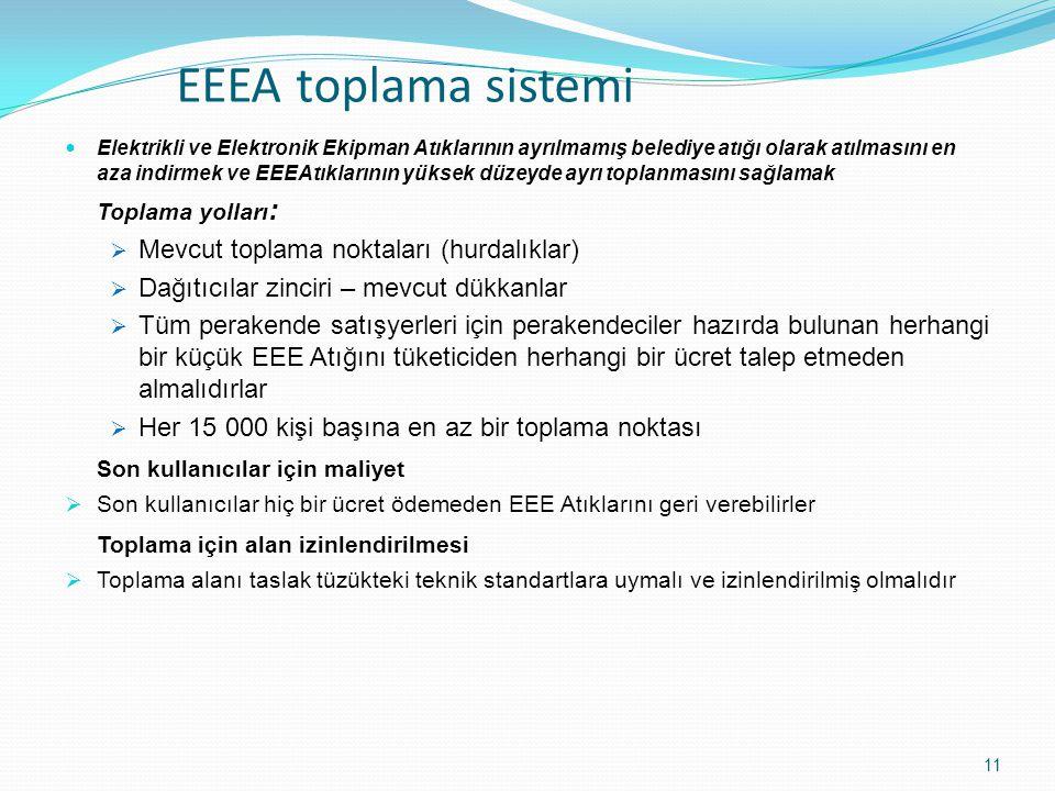 EEEA toplama sistemi Elektrikli ve Elektronik Ekipman Atıklarının ayrılmamış belediye atığı olarak atılmasını en aza indirmek ve EEEAtıklarının yüksek düzeyde ayrı toplanmasını sağlamak Toplama yolları :  Mevcut toplama noktaları (hurdalıklar)  Dağıtıcılar zinciri – mevcut dükkanlar  Tüm perakende satışyerleri için perakendeciler hazırda bulunan herhangi bir küçük EEE Atığını tüketiciden herhangi bir ücret talep etmeden almalıdırlar  Her 15 000 kişi başına en az bir toplama noktası Son kullanıcılar için maliyet  Son kullanıcılar hiç bir ücret ödemeden EEE Atıklarını geri verebilirler Toplama için alan izinlendirilmesi  Toplama alanı taslak tüzükteki teknik standartlara uymalı ve izinlendirilmiş olmalıdır 11