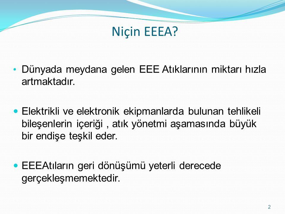 Niçin EEEA? Dünyada meydana gelen EEE Atıklarının miktarı hızla artmaktadır. Elektrikli ve elektronik ekipmanlarda bulunan tehlikeli bileşenlerin içer