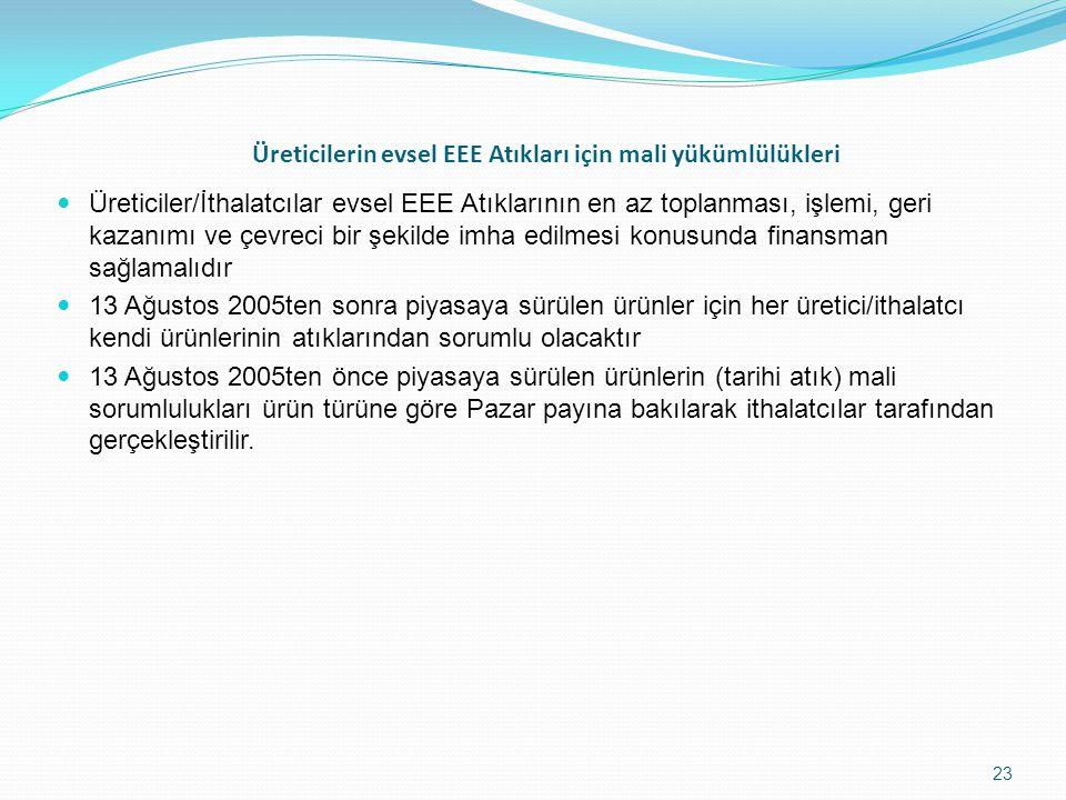 Üreticilerin evsel EEE Atıkları için mali yükümlülükleri Üreticiler/İthalatcılar evsel EEE Atıklarının en az toplanması, işlemi, geri kazanımı ve çevr