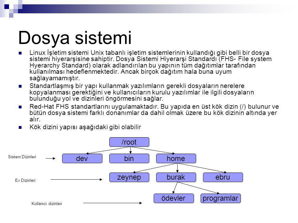 Dosya sistemi Linux İşletim sistemi Unix tabanlı işletim sistemlerinin kullandığı gibi belli bir dosya sistemi hiyerarşisine sahiptir.