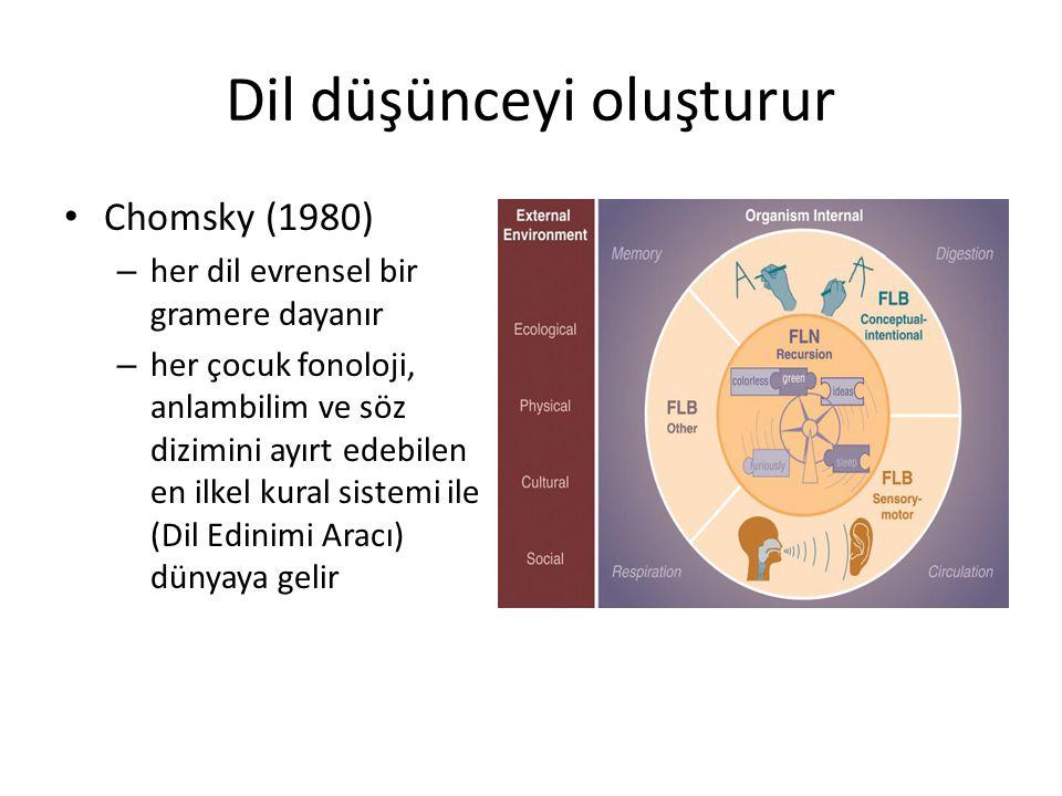 Dil düşünceyi oluşturur Chomsky (1980) – her dil evrensel bir gramere dayanır – her çocuk fonoloji, anlambilim ve söz dizimini ayırt edebilen en ilkel