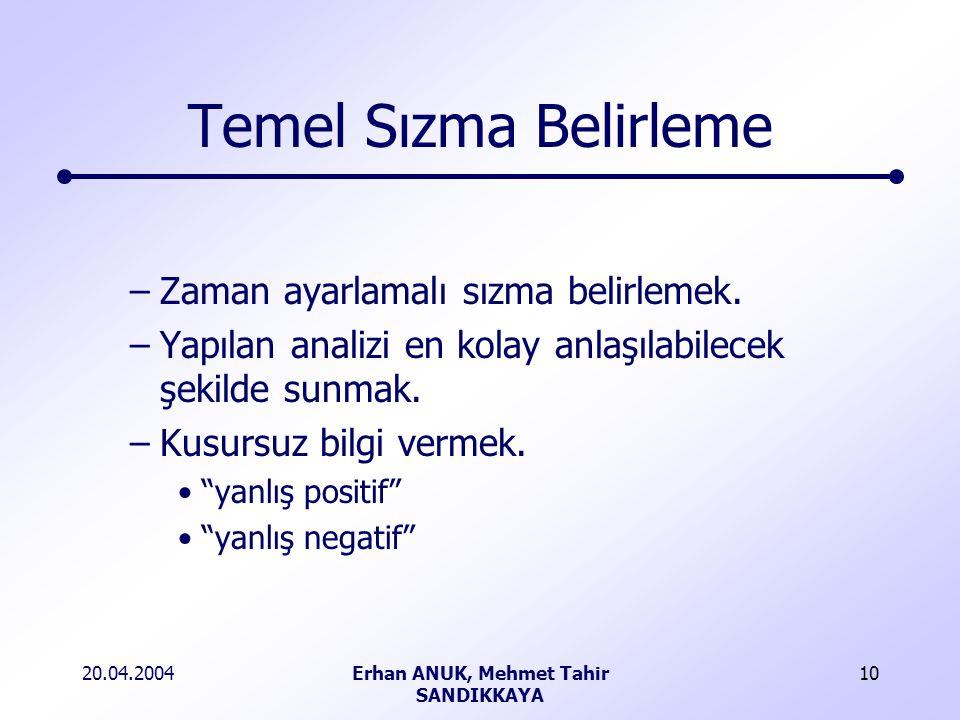 20.04.2004Erhan ANUK, Mehmet Tahir SANDIKKAYA 10 Temel Sızma Belirleme –Zaman ayarlamalı sızma belirlemek.