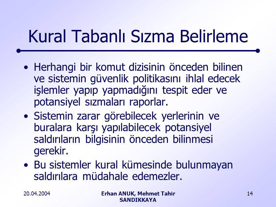 20.04.2004Erhan ANUK, Mehmet Tahir SANDIKKAYA 14 Kural Tabanlı Sızma Belirleme Herhangi bir komut dizisinin önceden bilinen ve sistemin güvenlik politikasını ihlal edecek işlemler yapıp yapmadığını tespit eder ve potansiyel sızmaları raporlar.