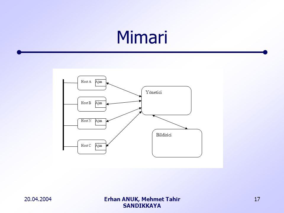 20.04.2004Erhan ANUK, Mehmet Tahir SANDIKKAYA 17 Mimari Yönetici Bildirici Ajan Host A Host B Host N Host C