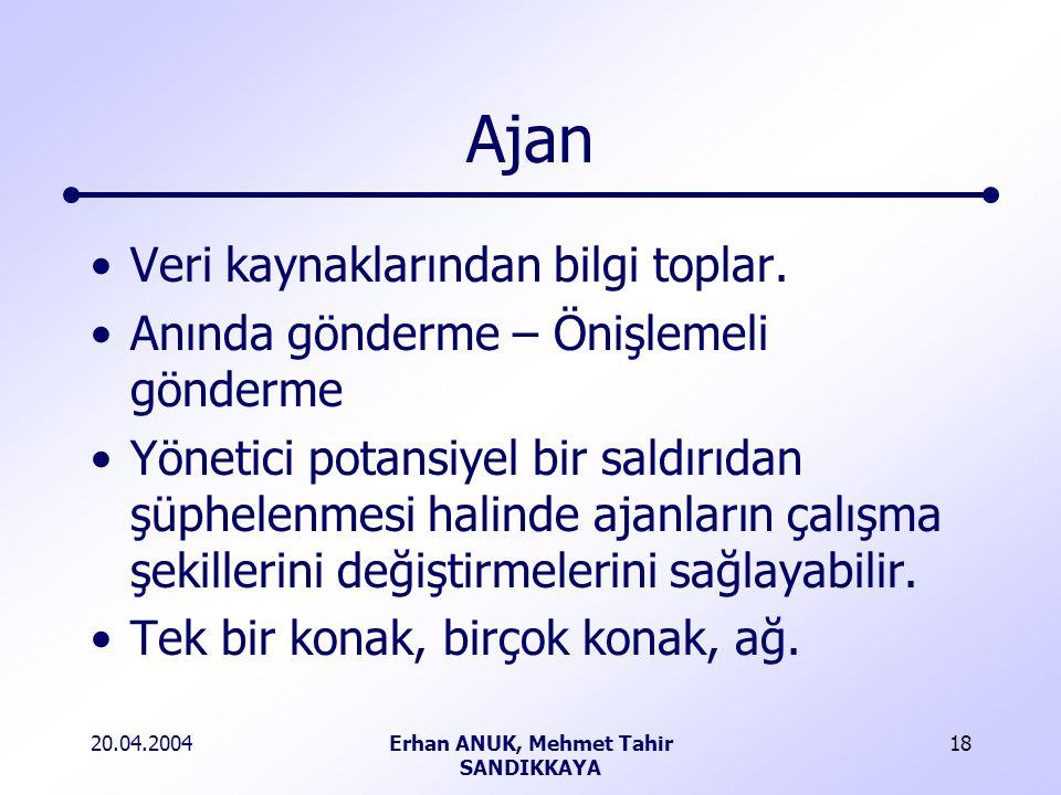 20.04.2004Erhan ANUK, Mehmet Tahir SANDIKKAYA 18 Ajan Veri kaynaklarından bilgi toplar.