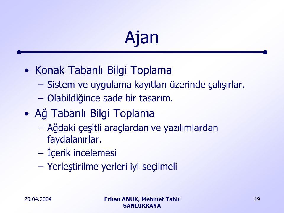 20.04.2004Erhan ANUK, Mehmet Tahir SANDIKKAYA 19 Ajan Konak Tabanlı Bilgi Toplama –Sistem ve uygulama kayıtları üzerinde çalışırlar.
