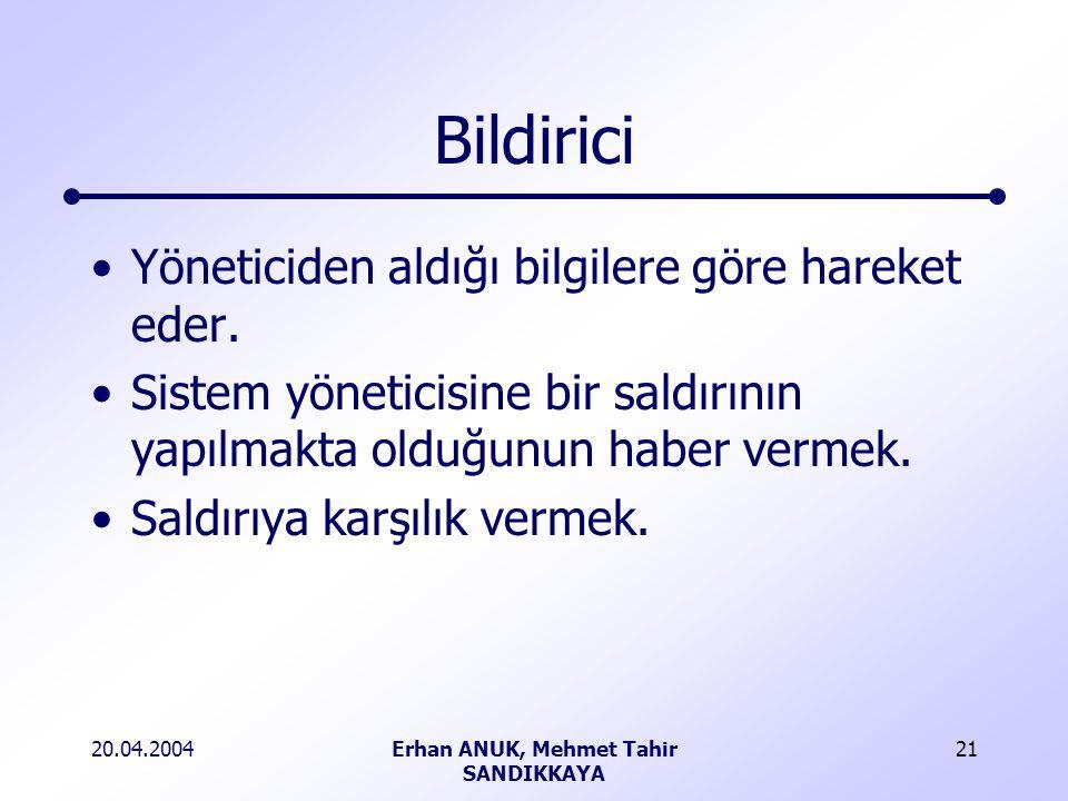 20.04.2004Erhan ANUK, Mehmet Tahir SANDIKKAYA 21 Bildirici Yöneticiden aldığı bilgilere göre hareket eder.