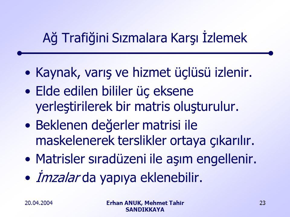 20.04.2004Erhan ANUK, Mehmet Tahir SANDIKKAYA 23 Ağ Trafiğini Sızmalara Karşı İzlemek Kaynak, varış ve hizmet üçlüsü izlenir.