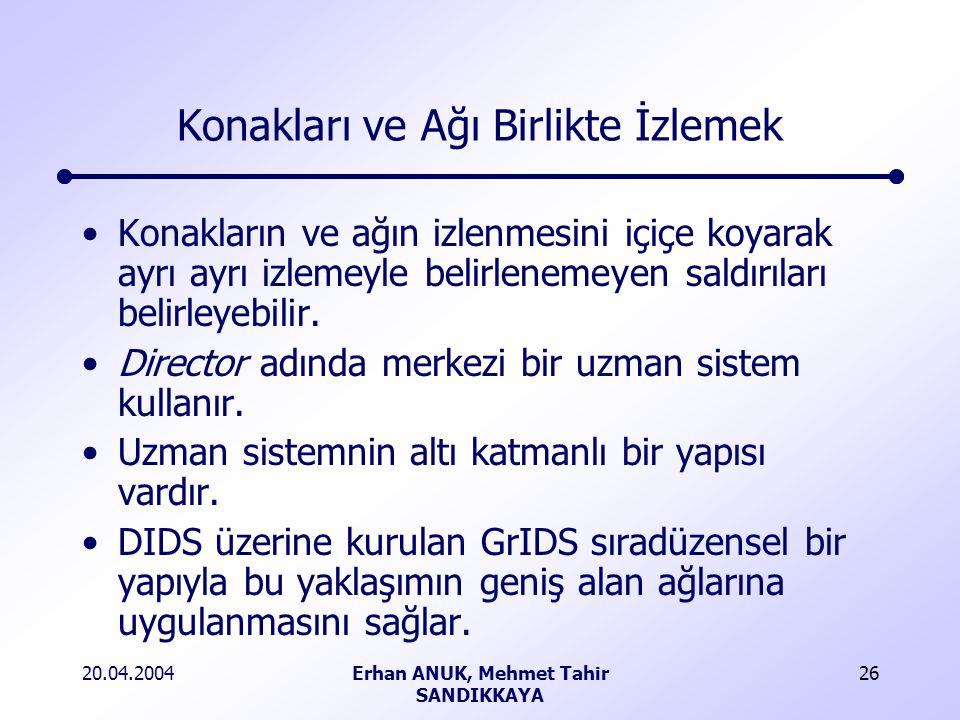 20.04.2004Erhan ANUK, Mehmet Tahir SANDIKKAYA 26 Konakları ve Ağı Birlikte İzlemek Konakların ve ağın izlenmesini içiçe koyarak ayrı ayrı izlemeyle belirlenemeyen saldırıları belirleyebilir.