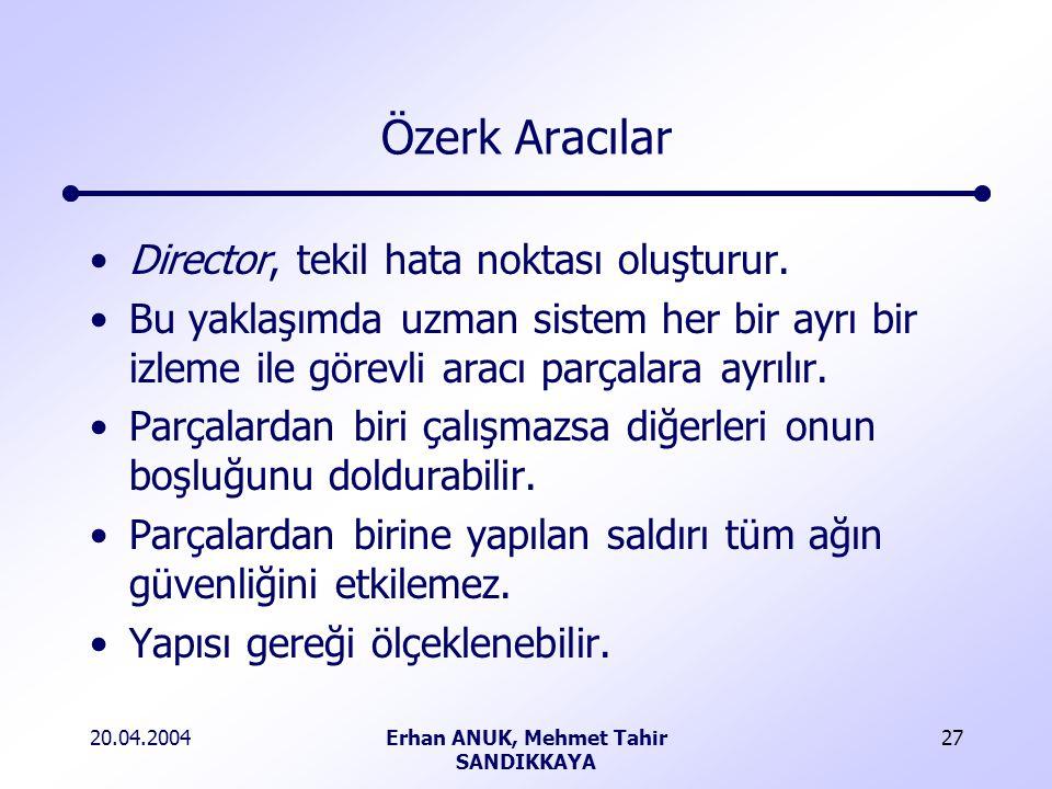 20.04.2004Erhan ANUK, Mehmet Tahir SANDIKKAYA 27 Özerk Aracılar Director, tekil hata noktası oluşturur.