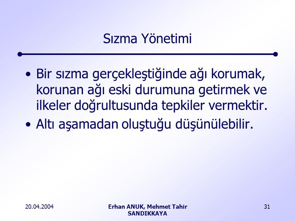 20.04.2004Erhan ANUK, Mehmet Tahir SANDIKKAYA 31 Sızma Yönetimi Bir sızma gerçekleştiğinde ağı korumak, korunan ağı eski durumuna getirmek ve ilkeler doğrultusunda tepkiler vermektir.
