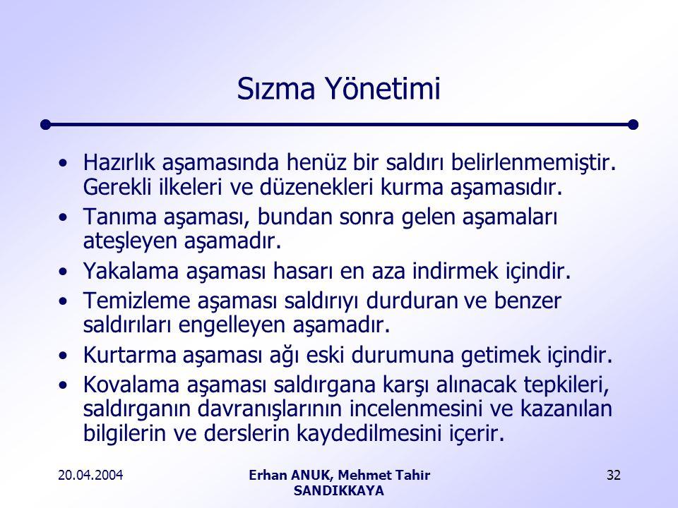20.04.2004Erhan ANUK, Mehmet Tahir SANDIKKAYA 32 Sızma Yönetimi Hazırlık aşamasında henüz bir saldırı belirlenmemiştir.