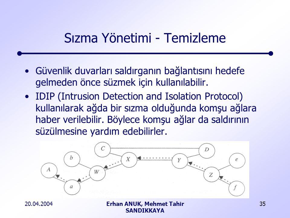 20.04.2004Erhan ANUK, Mehmet Tahir SANDIKKAYA 35 Sızma Yönetimi - Temizleme Güvenlik duvarları saldırganın bağlantısını hedefe gelmeden önce süzmek için kullanılabilir.