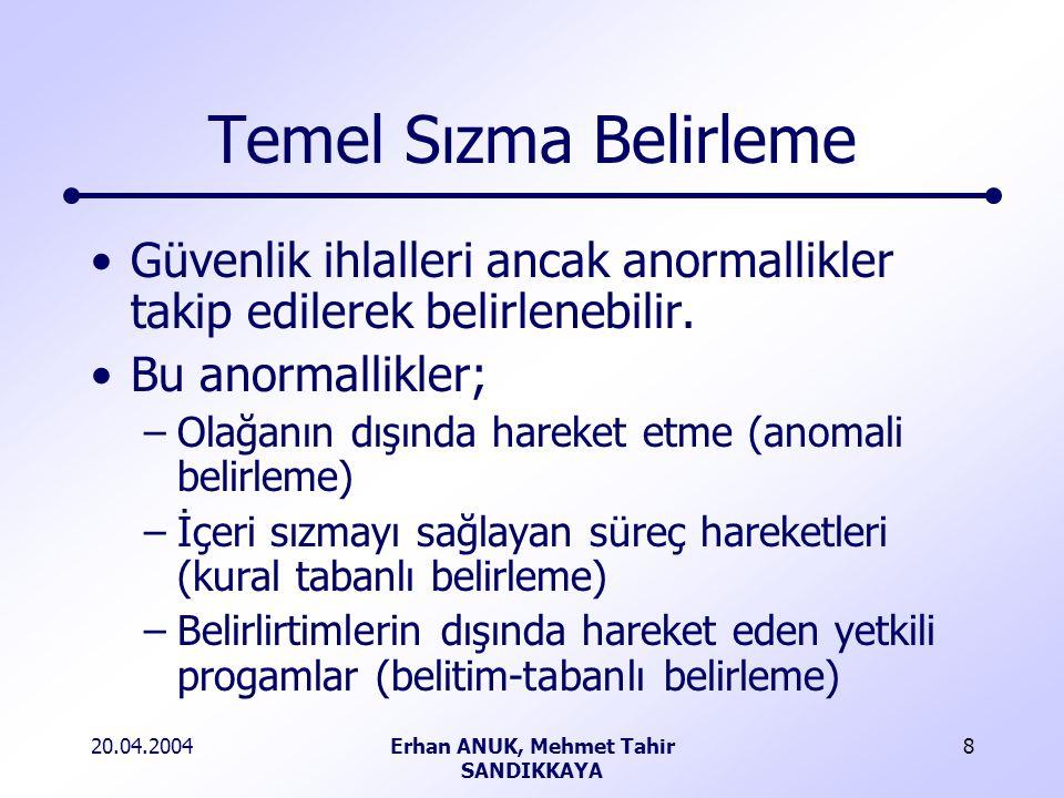 20.04.2004Erhan ANUK, Mehmet Tahir SANDIKKAYA 8 Temel Sızma Belirleme Güvenlik ihlalleri ancak anormallikler takip edilerek belirlenebilir.