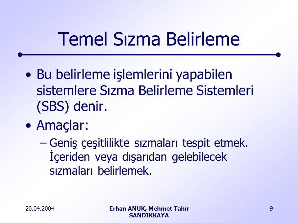 20.04.2004Erhan ANUK, Mehmet Tahir SANDIKKAYA 9 Temel Sızma Belirleme Bu belirleme işlemlerini yapabilen sistemlere Sızma Belirleme Sistemleri (SBS) denir.