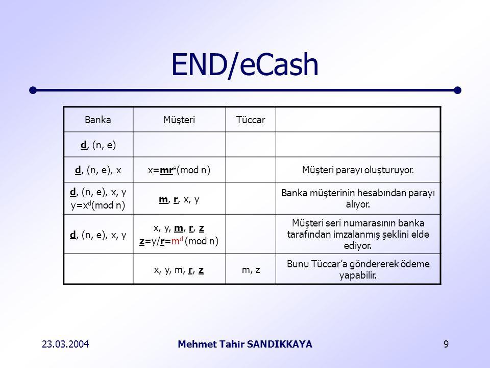 23.03.2004Mehmet Tahir SANDIKKAYA9 END/eCash BankaMüşteriTüccar d, (n, e) d, (n, e), xx=mr e (mod n)Müşteri parayı oluşturuyor.