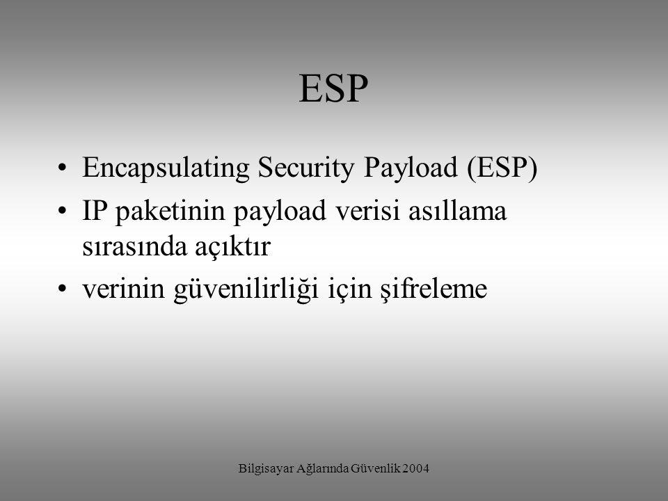 Bilgisayar Ağlarında Güvenlik 2004 ESP Encapsulating Security Payload (ESP) IP paketinin payload verisi asıllama sırasında açıktır verinin güvenilirli