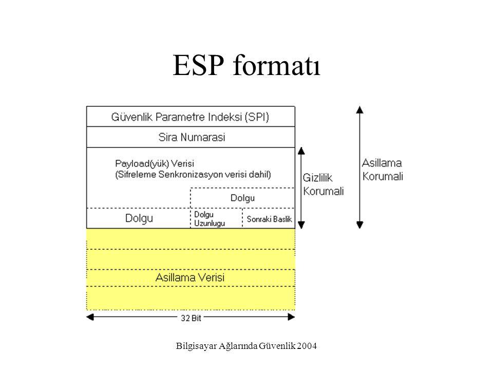 Bilgisayar Ağlarında Güvenlik 2004 ESP formatı