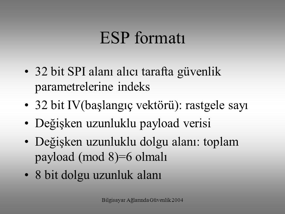 Bilgisayar Ağlarında Güvenlik 2004 ESP formatı 32 bit SPI alanı alıcı tarafta güvenlik parametrelerine indeks 32 bit IV(başlangıç vektörü): rastgele s