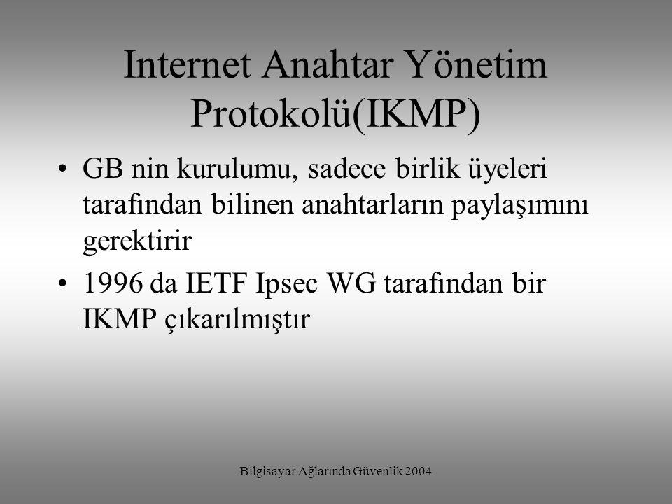 Bilgisayar Ağlarında Güvenlik 2004 Internet Anahtar Yönetim Protokolü(IKMP) GB nin kurulumu, sadece birlik üyeleri tarafından bilinen anahtarların pay