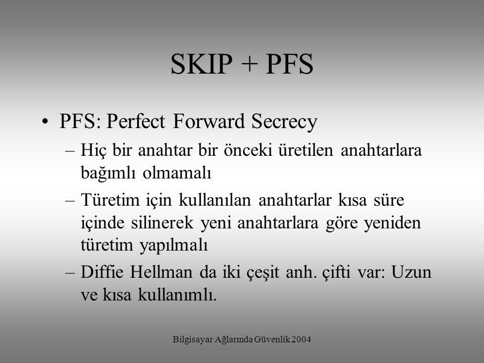 Bilgisayar Ağlarında Güvenlik 2004 SKIP + PFS PFS: Perfect Forward Secrecy –Hiç bir anahtar bir önceki üretilen anahtarlara bağımlı olmamalı –Türetim