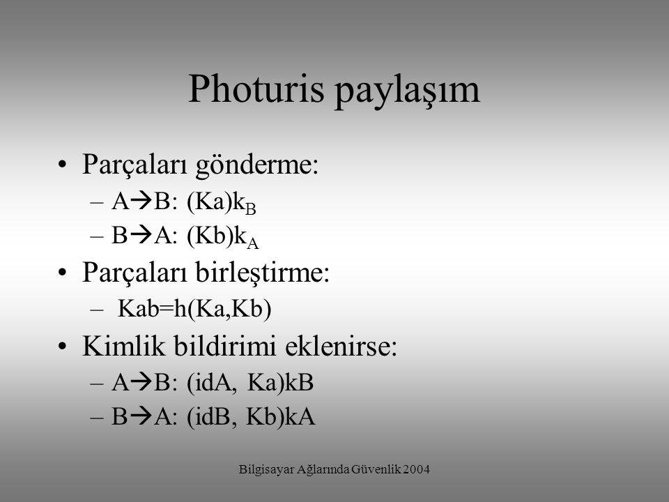 Bilgisayar Ağlarında Güvenlik 2004 Photuris paylaşım Parçaları gönderme: –A  B: (Ka)k B –B  A: (Kb)k A Parçaları birleştirme: – Kab=h(Ka,Kb) Kimlik