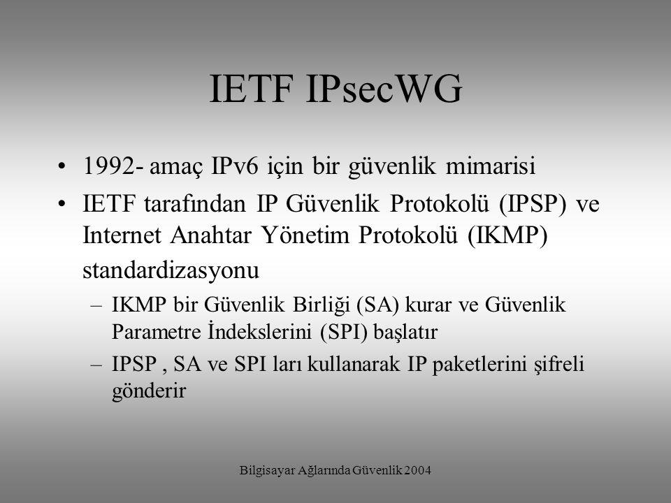 Bilgisayar Ağlarında Güvenlik 2004 SKIP IP ile oturum merkezli bir anahtar dağıtım mekanizması tasarlamak için IP altına bir yapay oturum katmanı Anahtarların kurulumu ve güncellenmesi için Bunun yerine oturum merkezli olmayan bir yapı gerekli IP de: –SKIP(Simple Key Management for IP)