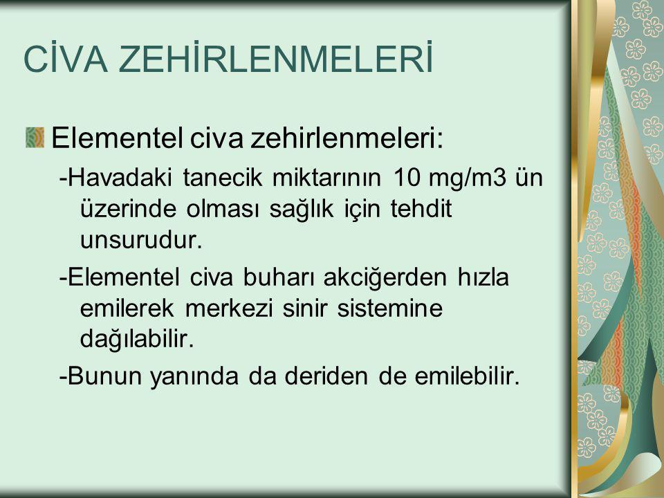 CİVA ZEHİRLENMELERİ Elementel civa zehirlenmeleri: -Havadaki tanecik miktarının 10 mg/m3 ün üzerinde olması sağlık için tehdit unsurudur. -Elementel c