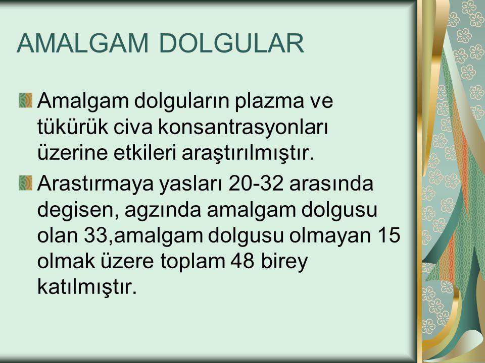 AMALGAM DOLGULAR Amalgam dolguların plazma ve tükürük civa konsantrasyonları üzerine etkileri araştırılmıştır. Arastırmaya yasları 20-32 arasında degi